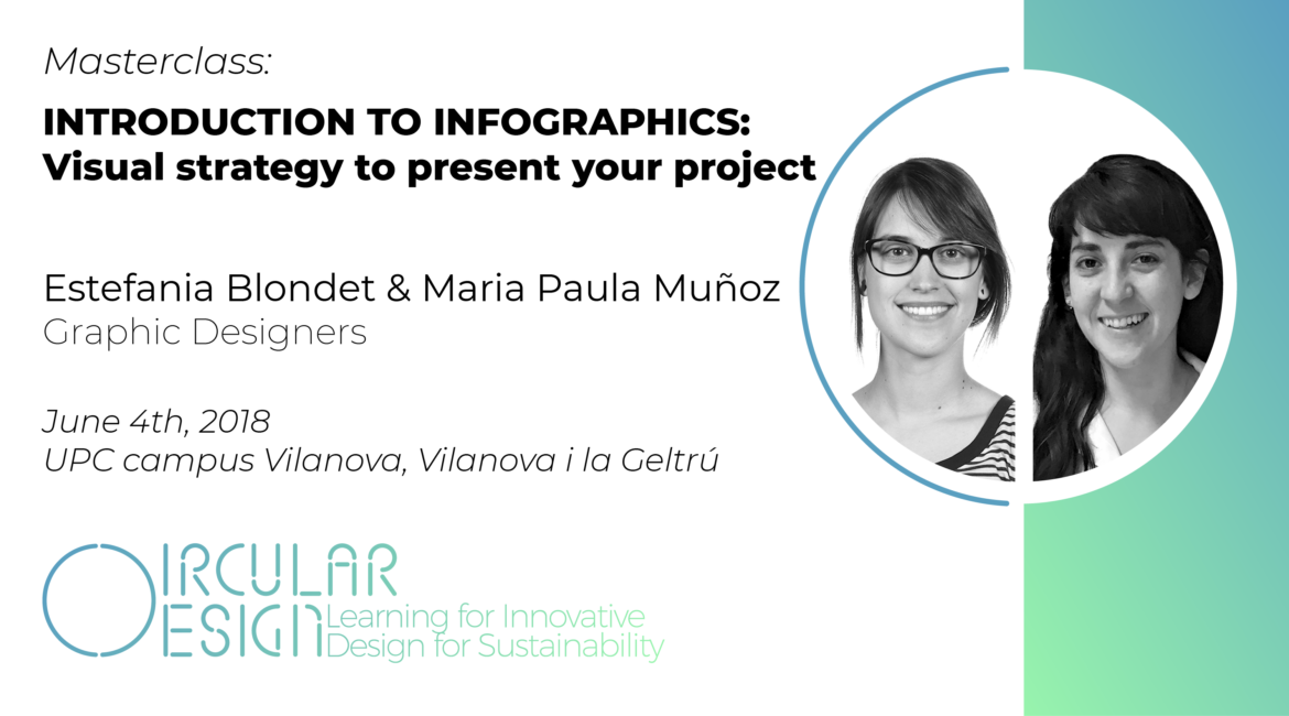 Masterclass on Infographics: Visual Strategy to Present Your Project by Estefania Blondet and Maria Paula Muñoz