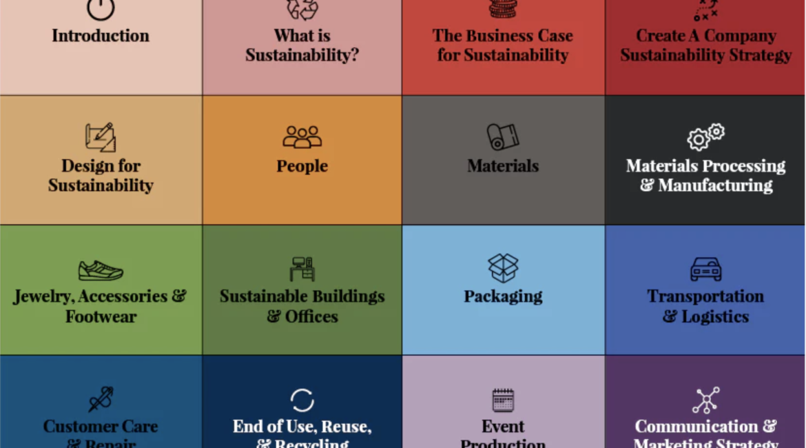 CFDA Guide to Sustainable Strategies & Sustainable Strategies Toolkit